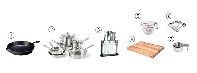 kitchen tools for mushroom risotto
