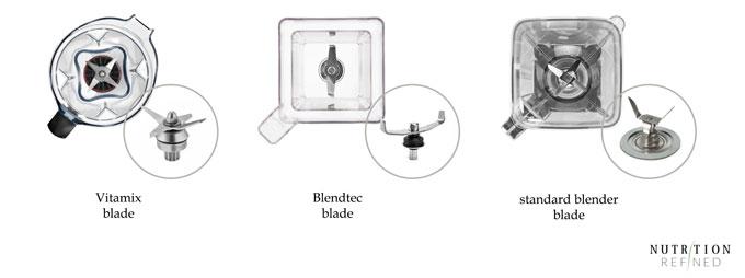 blender blades - Vitamix vs Blendtec vs standard blender
