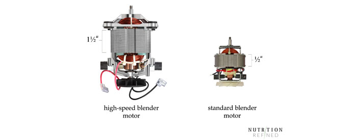 motor of a standard vs high-speed blender